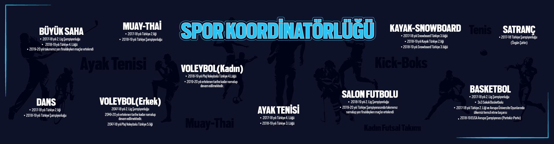 Spor_Koodinatörlüğü_1920x500