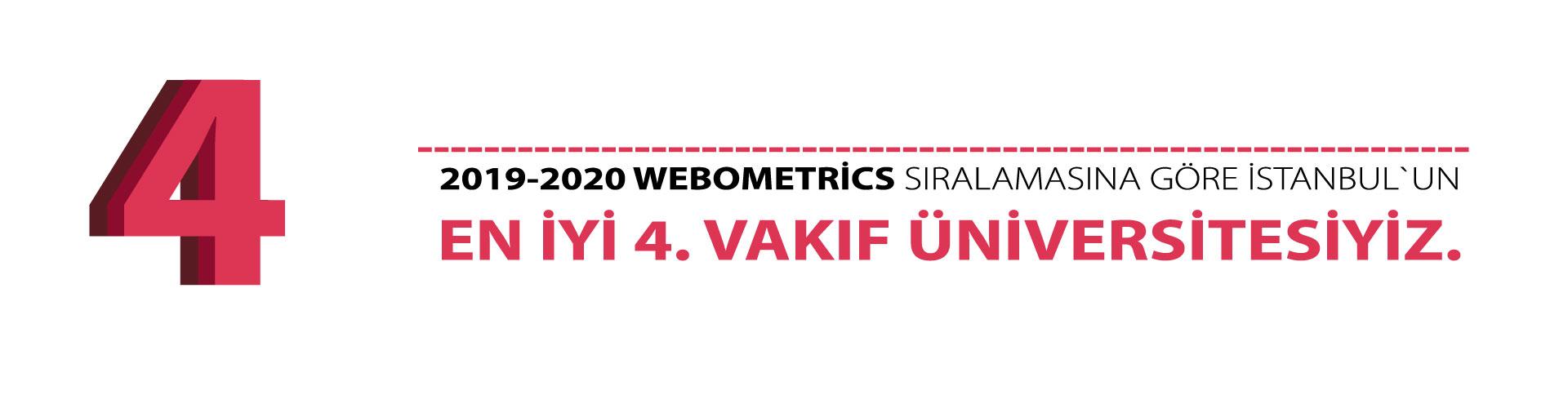Webometrics-Pc